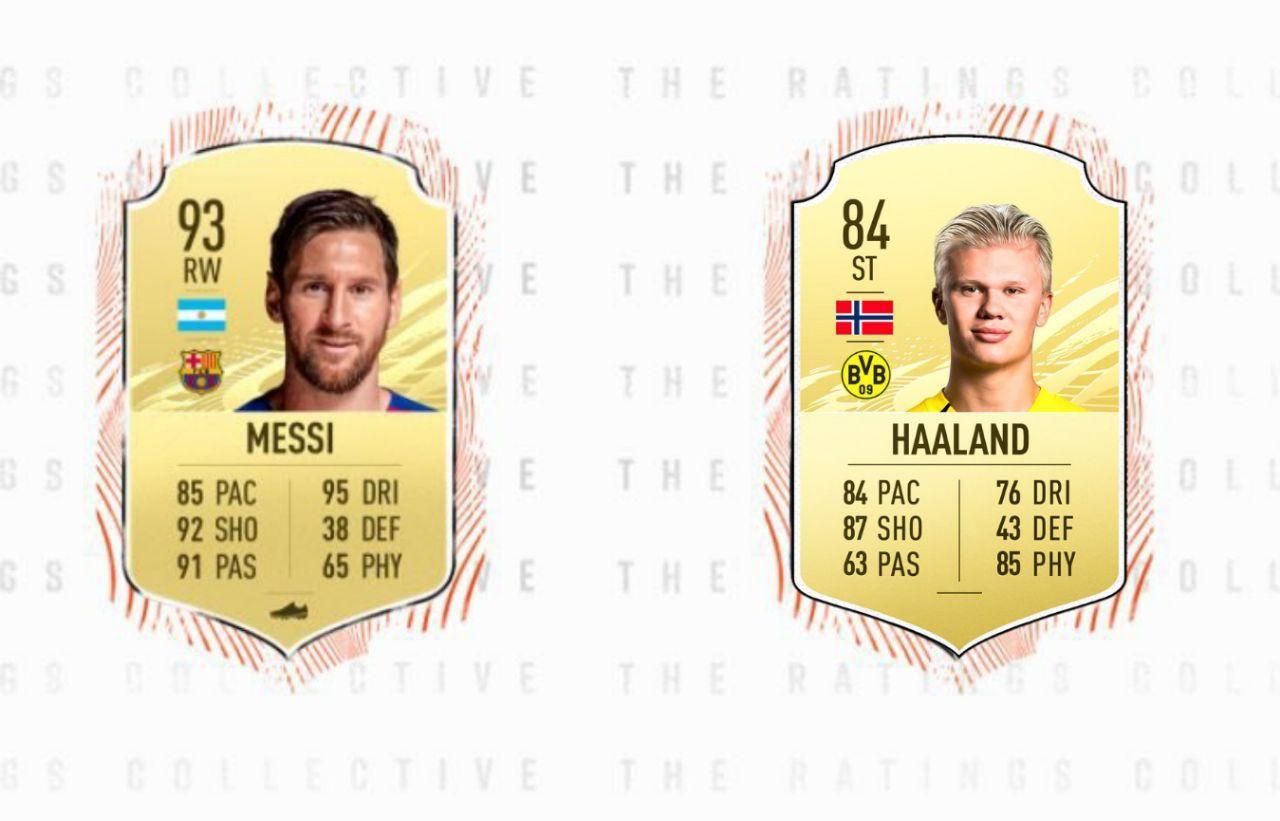 Messi Haaland FIFA21