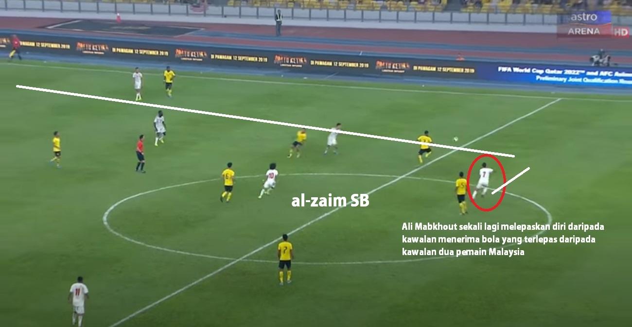 Ali Mabkhout UAE Malaysia 2 vietnam