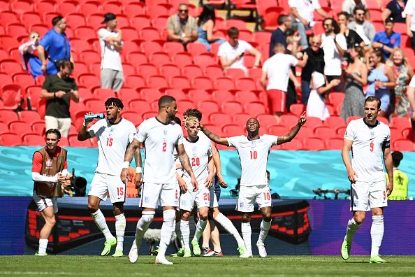 England Euro 2020 Croatia